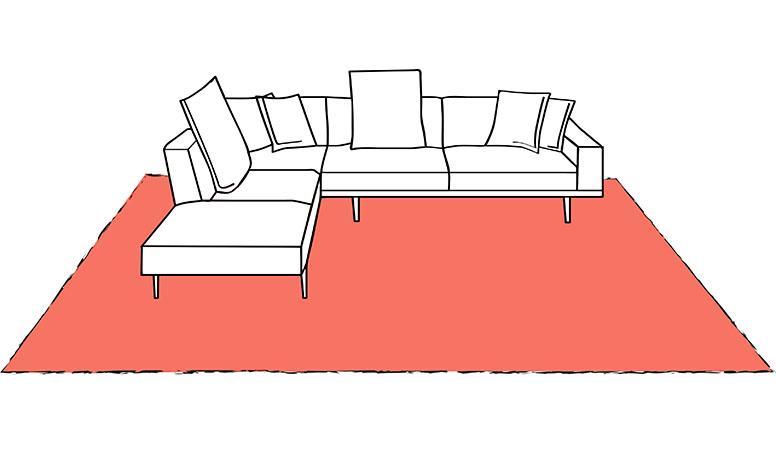 Tappeto sotto divano a L