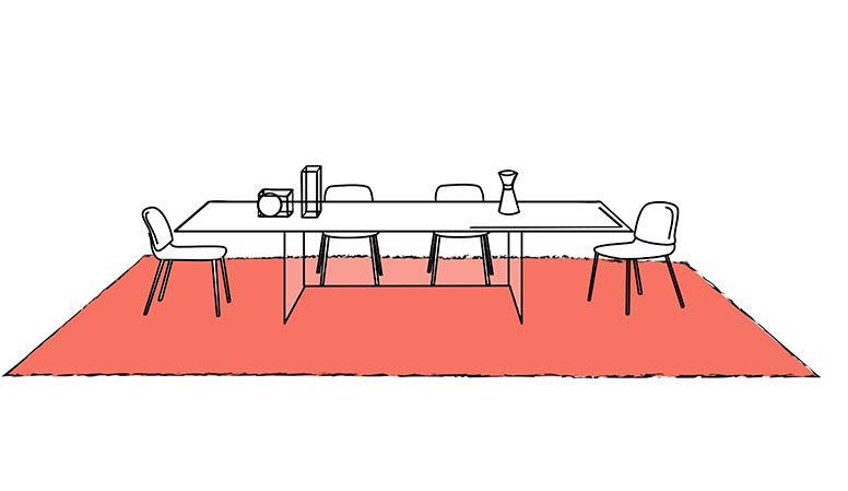 Tappeto sotto tavolo da pranzo